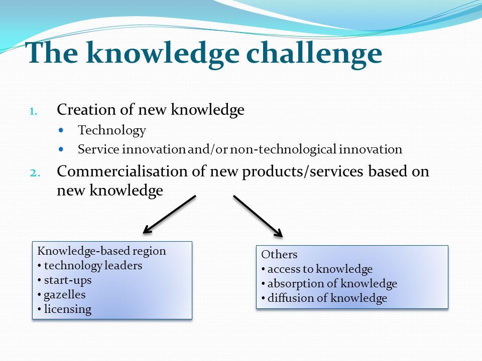 The knowledge challenge