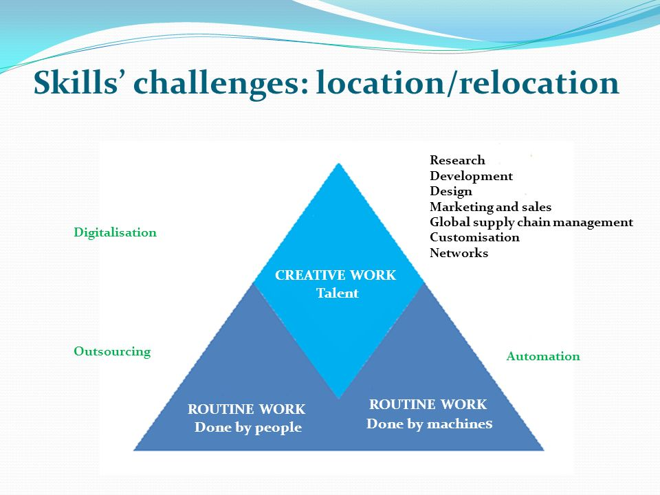 Skills' challenges: location/relocation