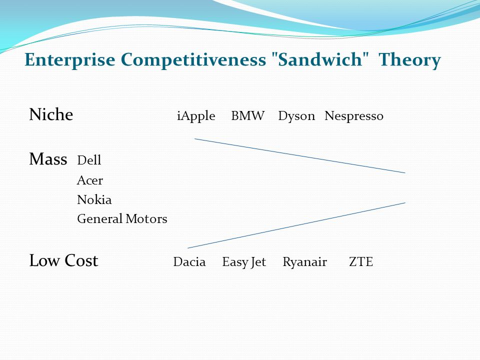 Enterprise Competitiveness Sandwich Theory