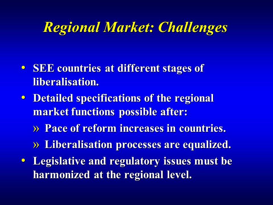 Regional Market: Challenges