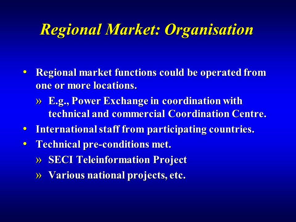 Regional Market: Organisation