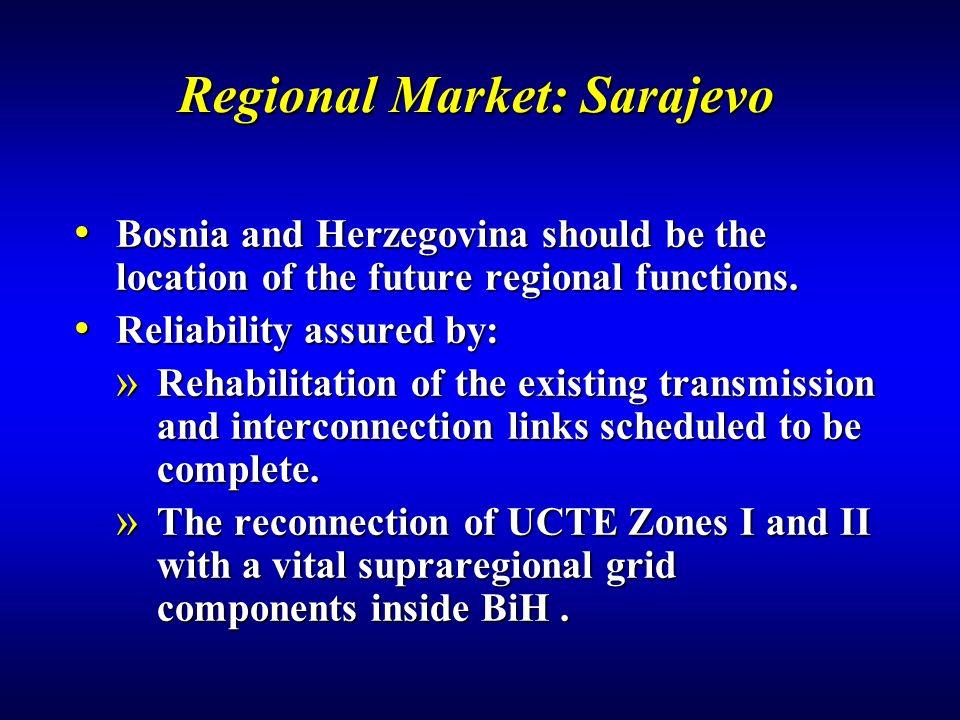 Regional Market: Sarajevo