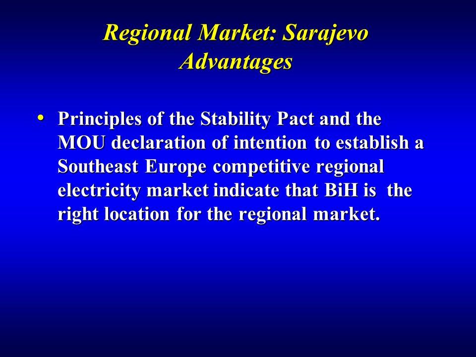 Regional Market: Sarajevo Advantages