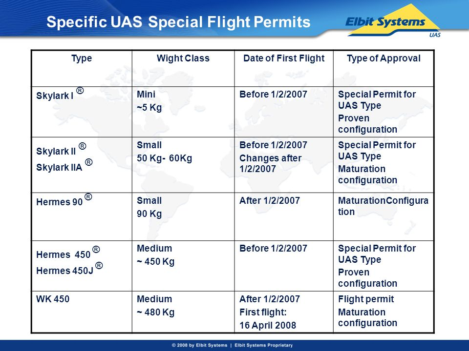 Specific UAS Special Flight Permits
