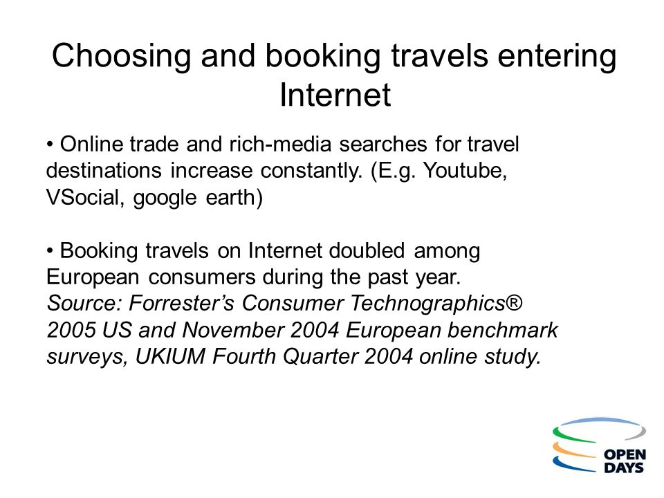Choosing and booking travels entering Internet