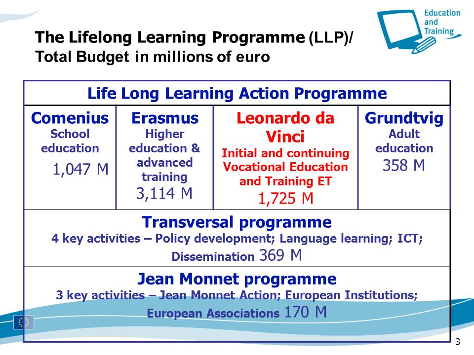 Life Long Learning Action Programme Comenius