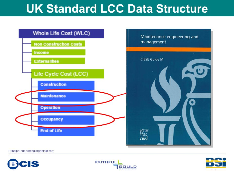 UK Standard LCC Data Structure