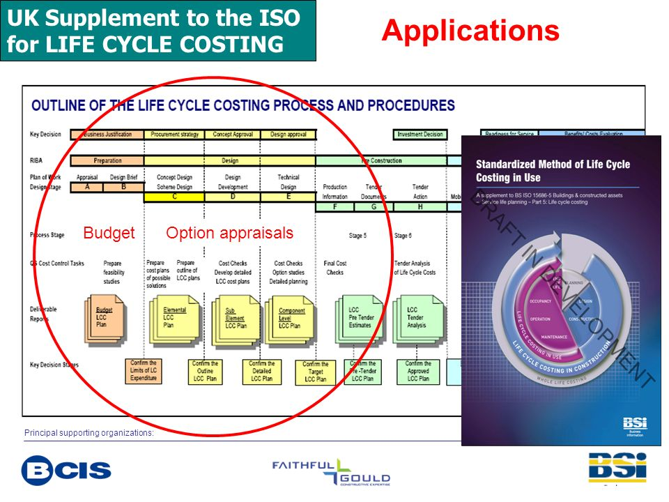 Applications UK Supplement to the ISO for LIFE CYCLE COSTING Budget