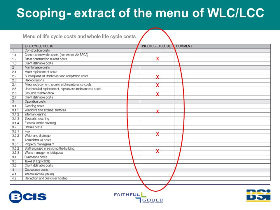 Scoping - extract of the menu of WLC/LCC