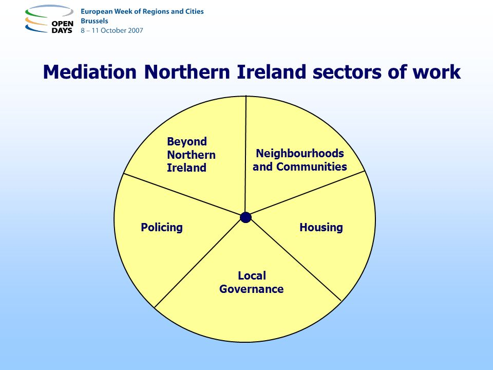 Mediation Northern Ireland sectors of work