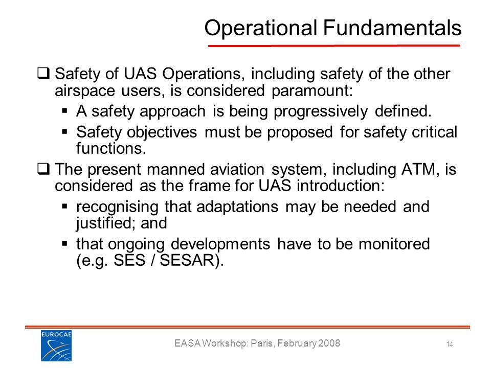 Operational Fundamentals