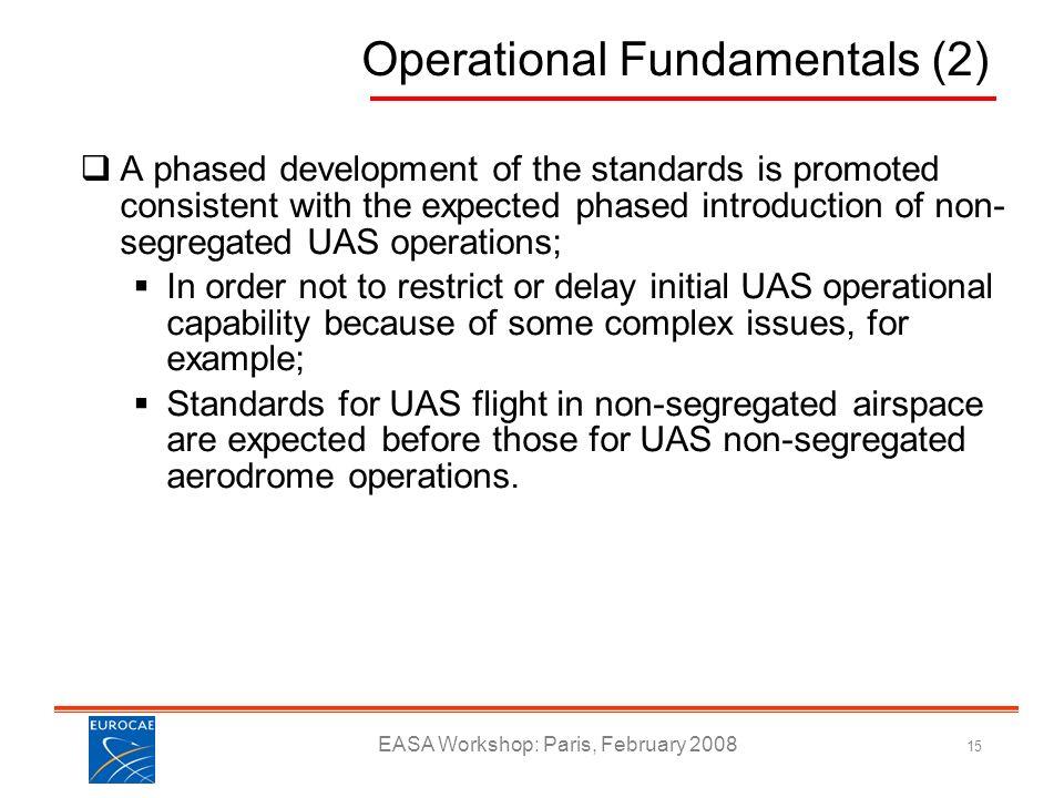 Operational Fundamentals (2)