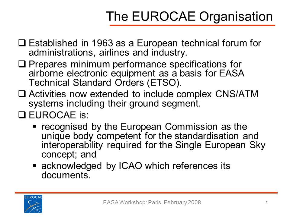 The EUROCAE Organisation