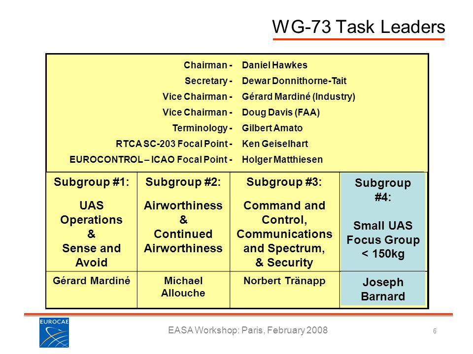 WG-73 Task Leaders Subgroup #1: UAS Operations & Sense and Avoid