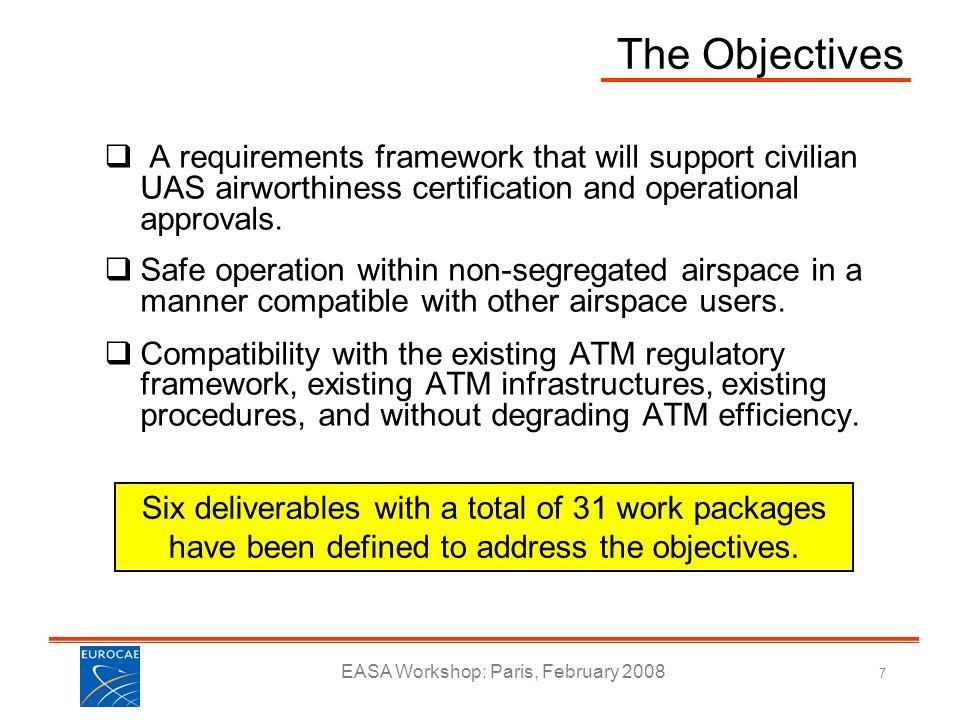 EASA Workshop: Paris, February 2008