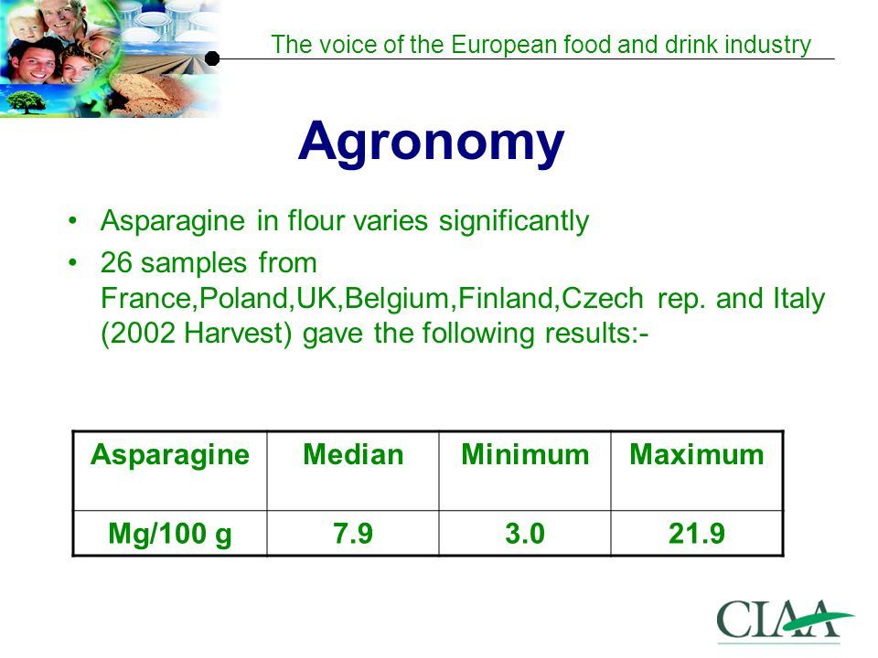 Agronomy Asparagine in flour varies significantly