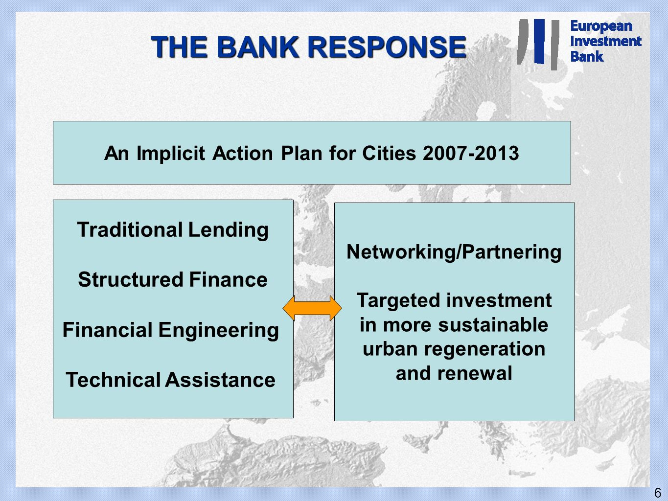 THE BANK RESPONSE Traditional Lending Structured Finance