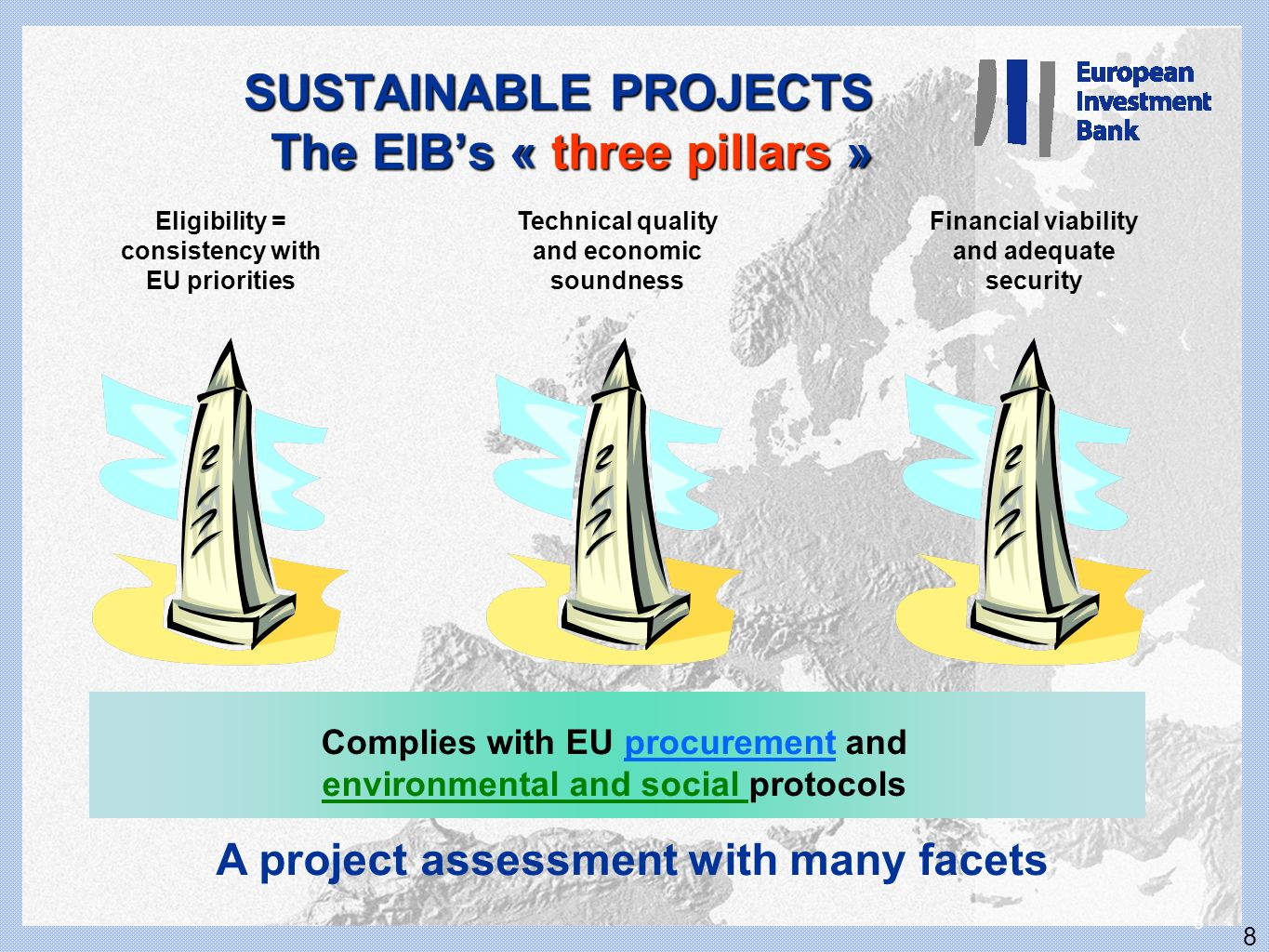 SUSTAINABLE PROJECTS The EIB's « three pillars »