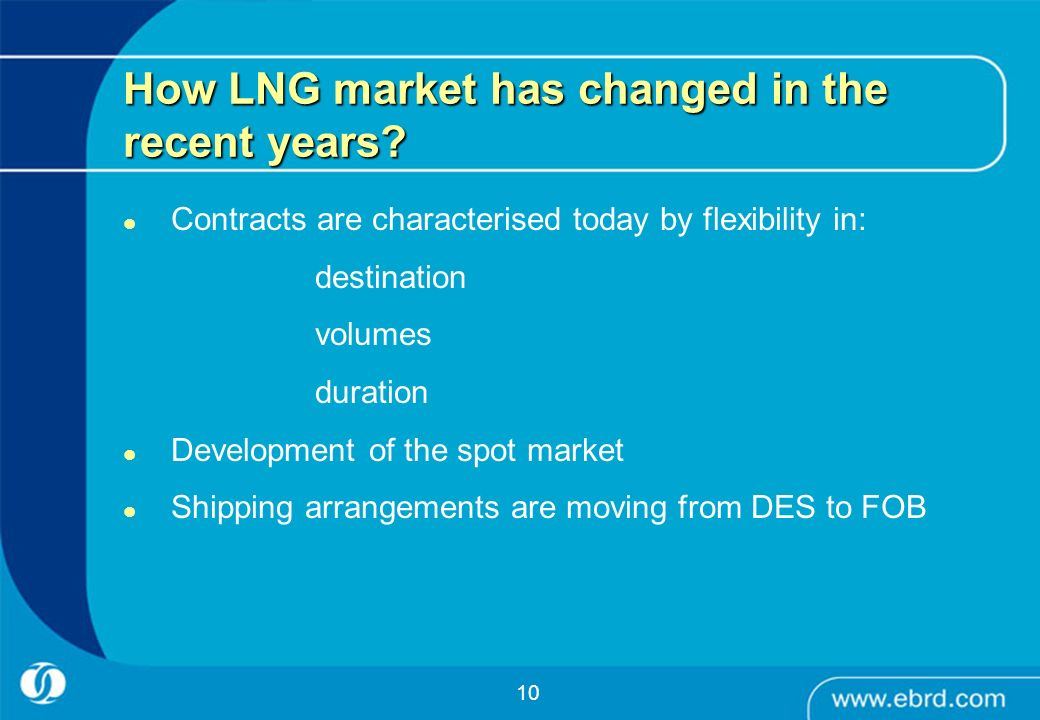 How LNG market has changed in the recent years