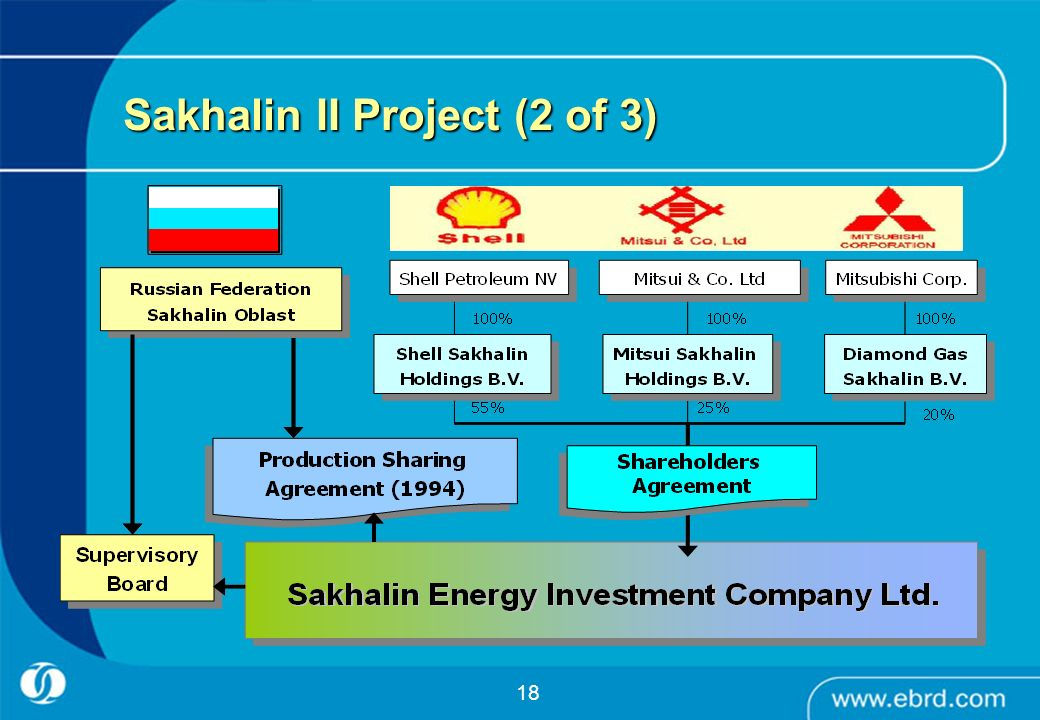 Sakhalin II Project (2 of 3)