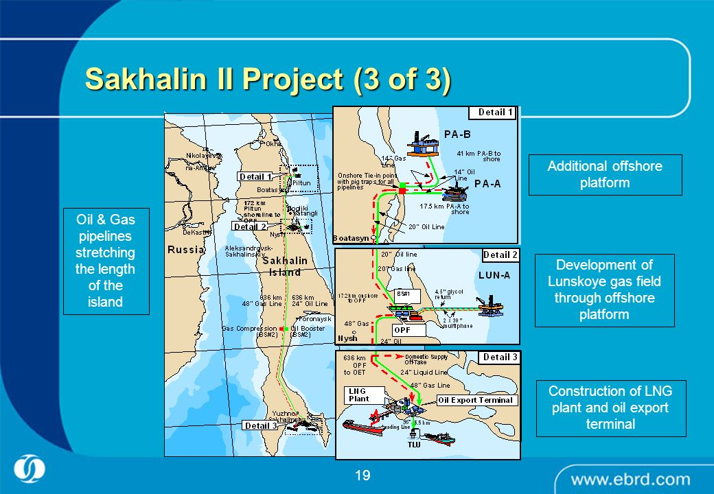 Sakhalin II Project (3 of 3)