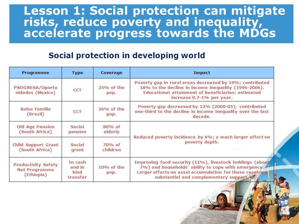 Lesson 1: Social protection can mitigate risks, reduce poverty and inequality, accelerate progress towards the MDGs