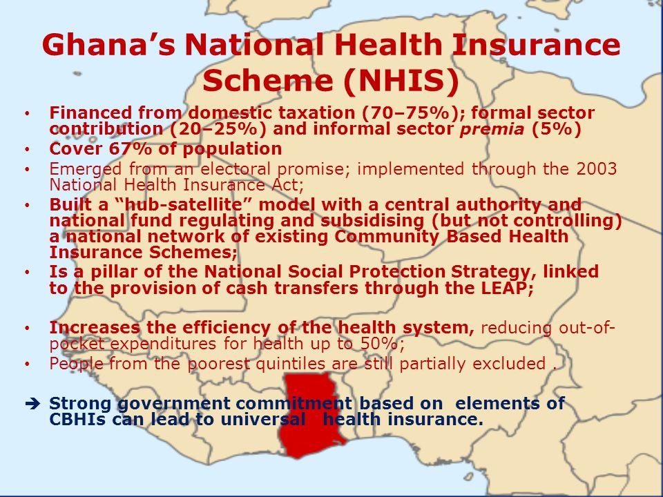 Ghana's National Health Insurance Scheme (NHIS)