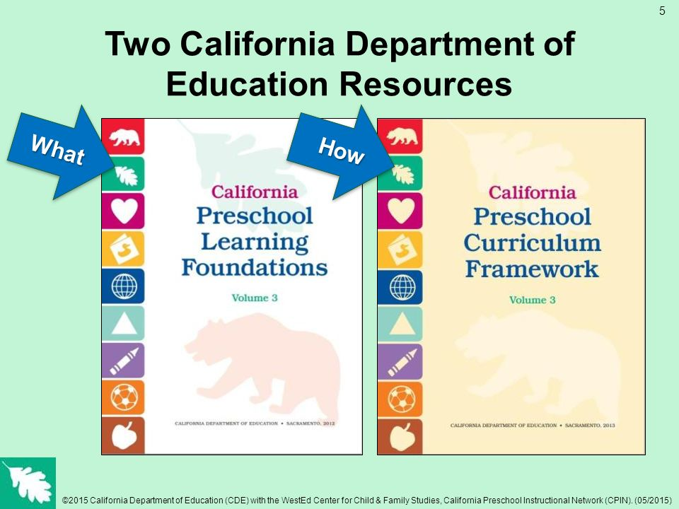 ca preschool curriculum framework play this song while participants enter ppt 262