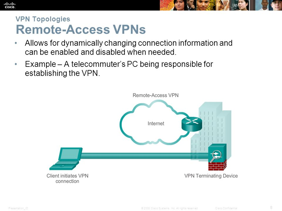 Which remote access vpn connection needs a