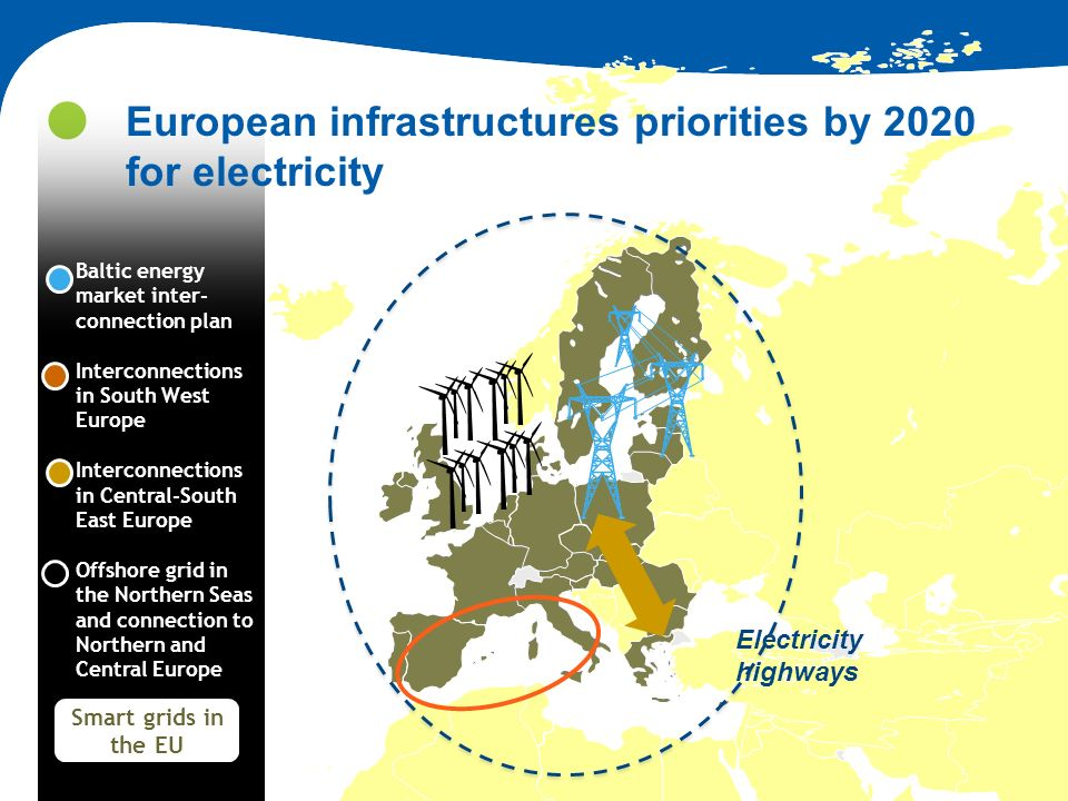 European infrastructures priorities by 2020 for electricity