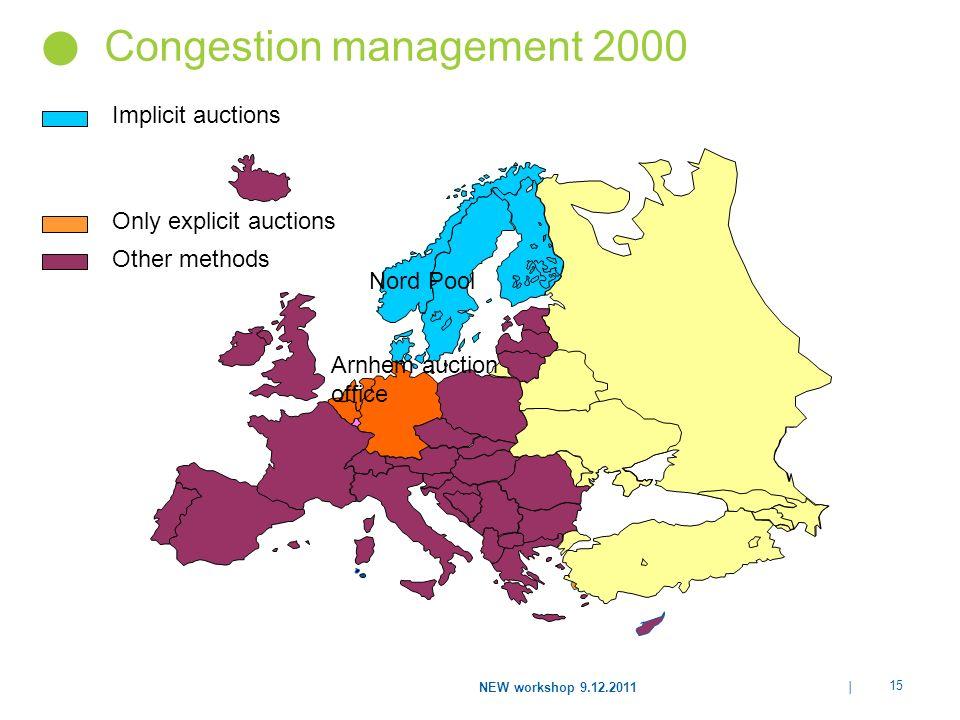 Congestion management 2000