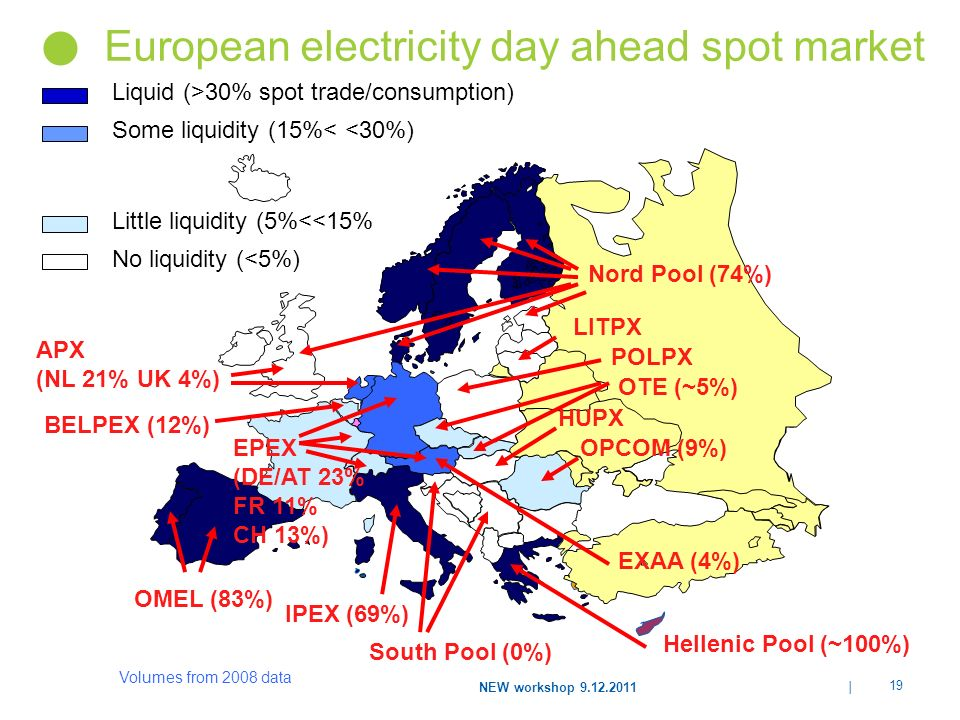 European electricity day ahead spot market