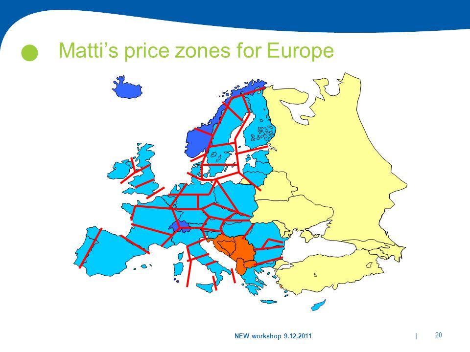 Matti's price zones for Europe