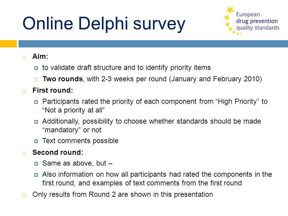 Online Delphi survey Aim: