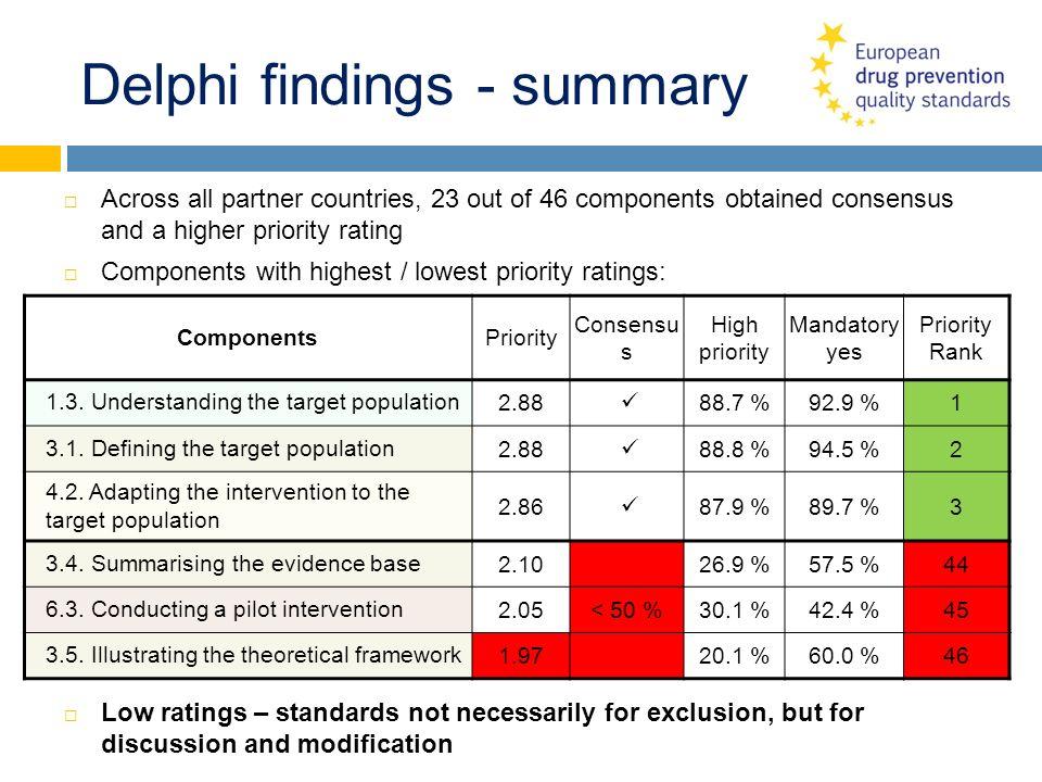 Delphi findings - summary