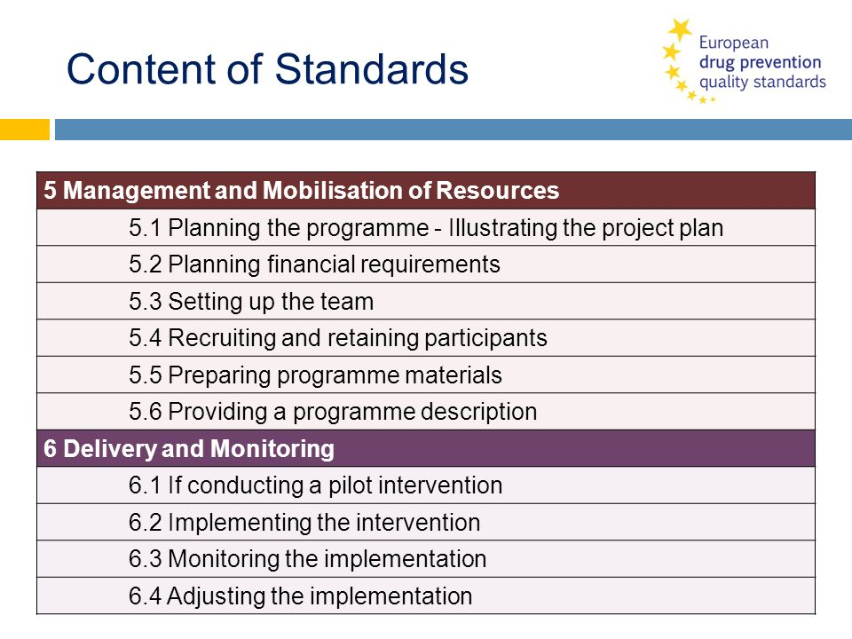 Content of Standards 5 Management and Mobilisation of Resources