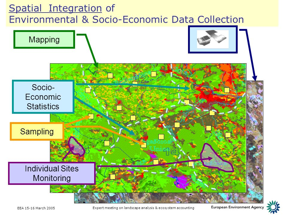 Spatial Integration of Environmental & Socio-Economic Data Collection