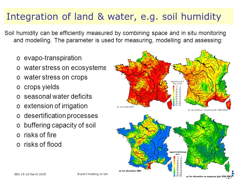Integration of land & water, e.g. soil humidity