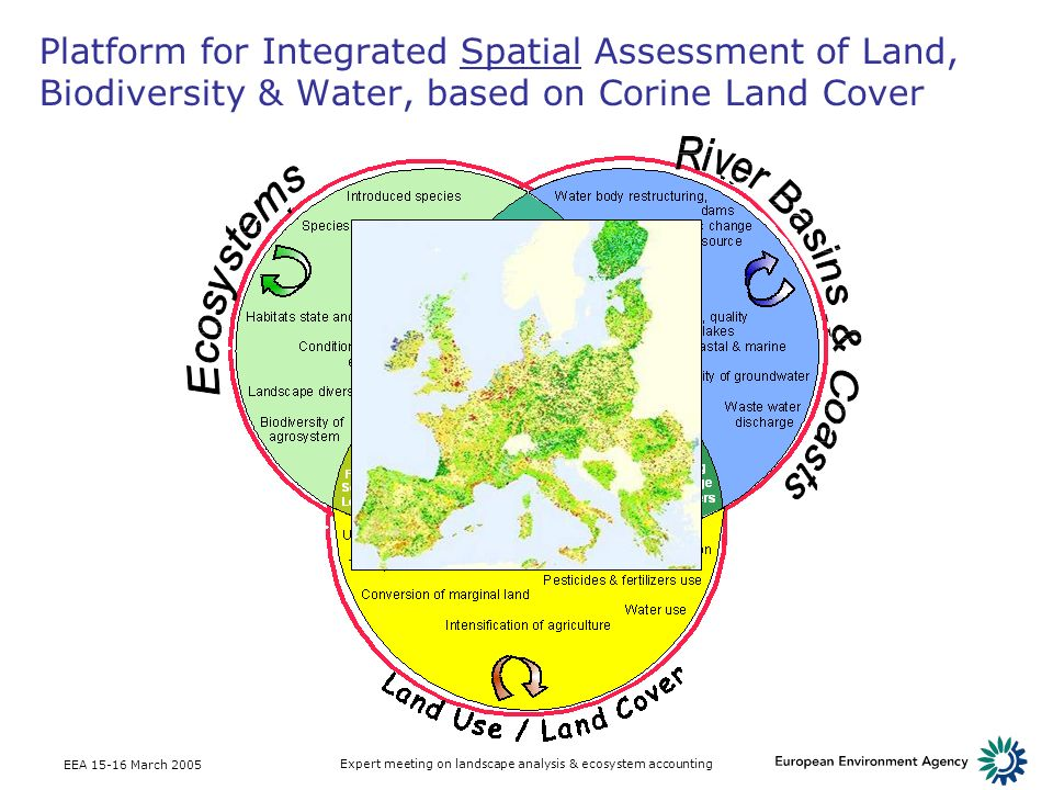 Expert meeting on landscape analysis & ecosystem accounting