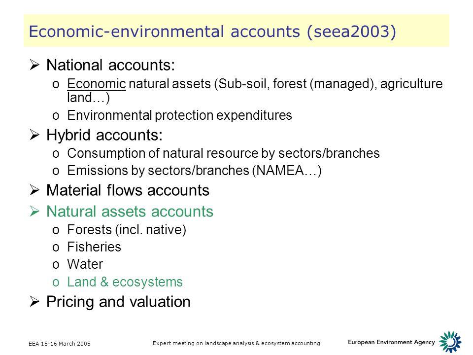Economic-environmental accounts (seea2003)