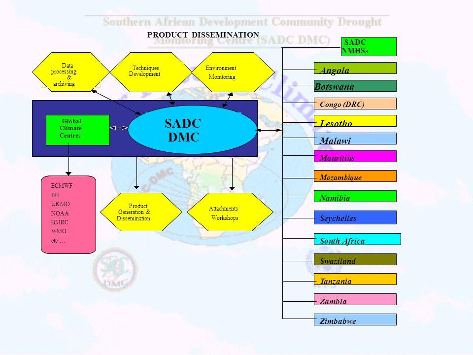 DMC Angola Botswana Lesotho Malawi PRODUCT DISSEMINATION Mauritius