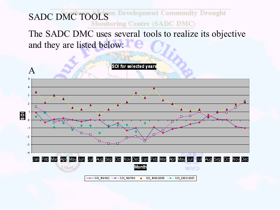 SADC DMC TOOLS The SADC DMC uses several tools to realize its objective and they are listed below: A.