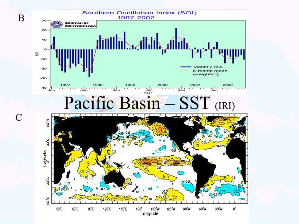 Pacific Basin – SST (IRI)