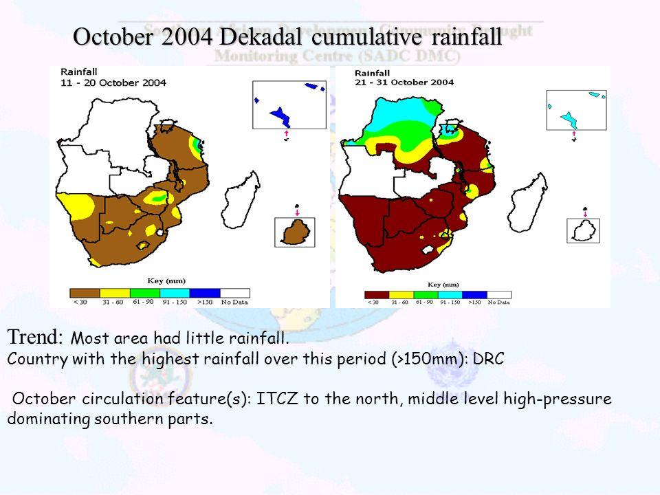 October 2004 Dekadal cumulative rainfall