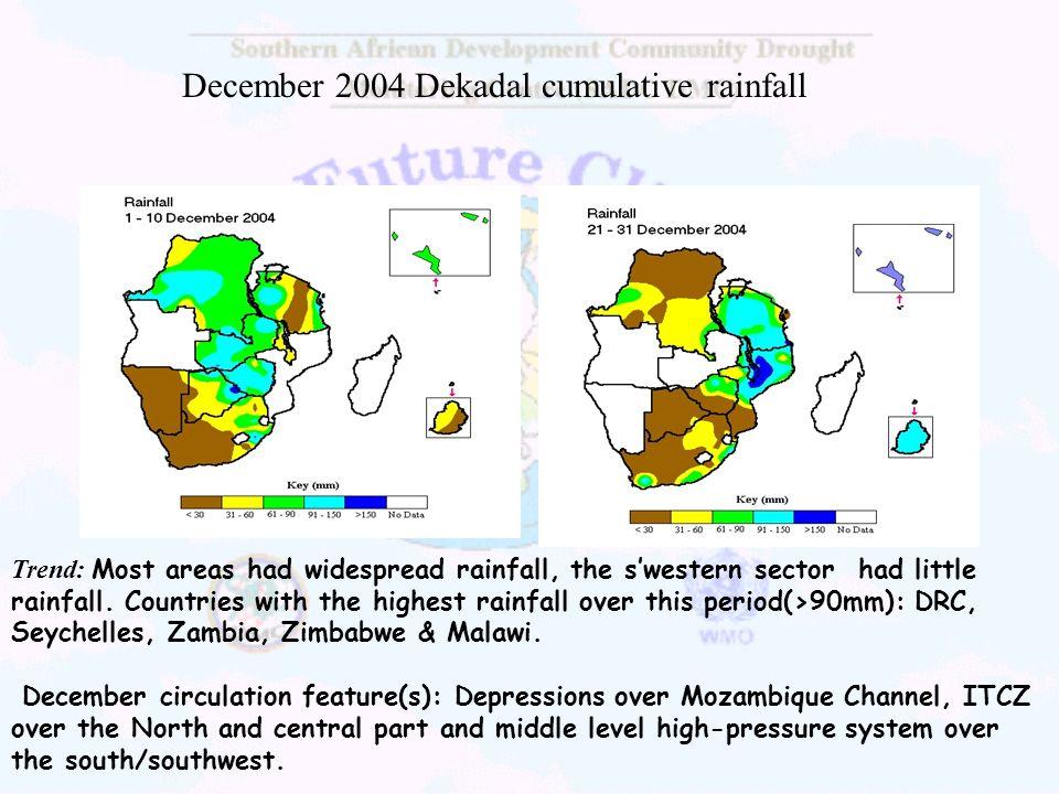 December 2004 Dekadal cumulative rainfall