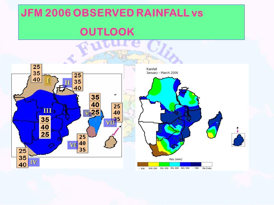JFM 2006 OBSERVED RAINFALL vs OUTLOOK