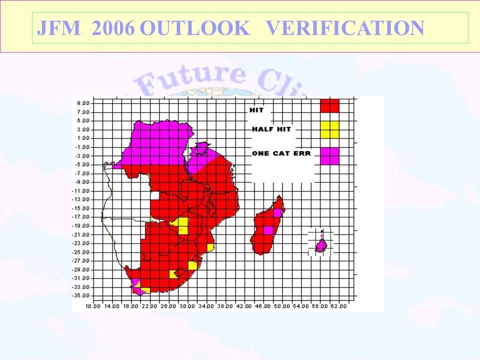 JFM 2006 OUTLOOK VERIFICATION