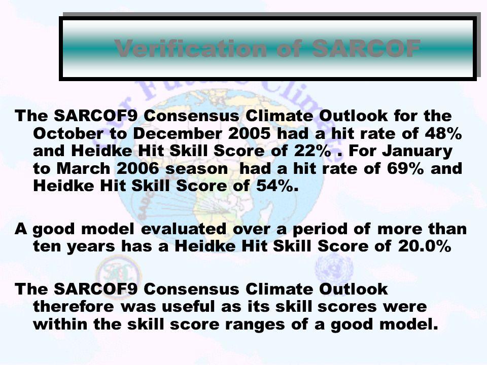 Verification of SARCOF