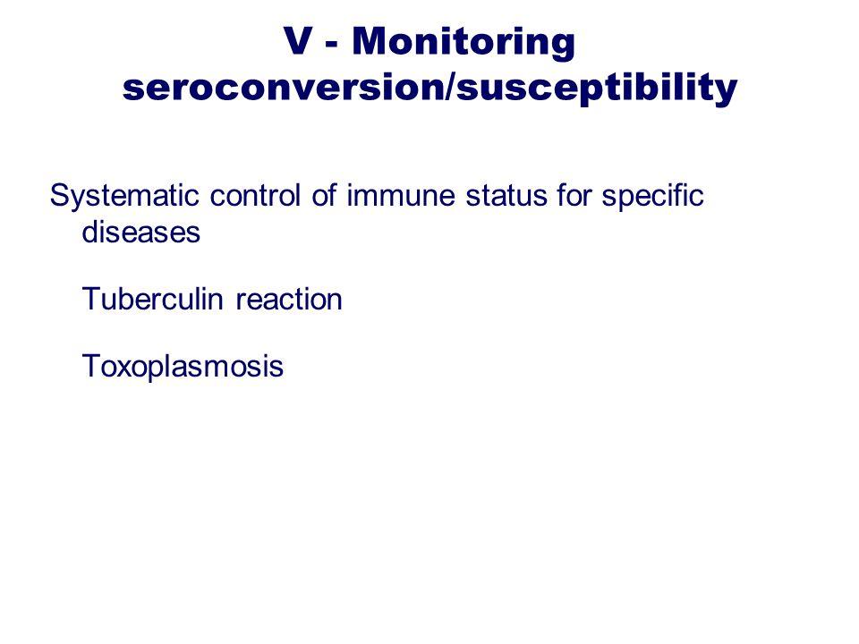 V - Monitoring seroconversion/susceptibility