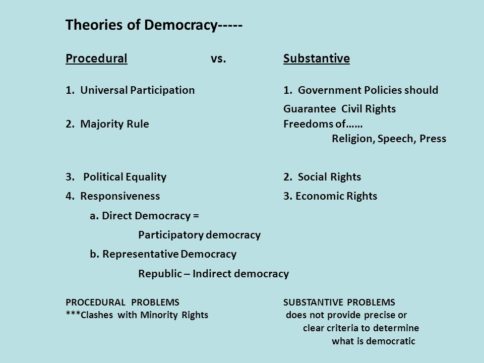 Four Basic Theories of Democracy